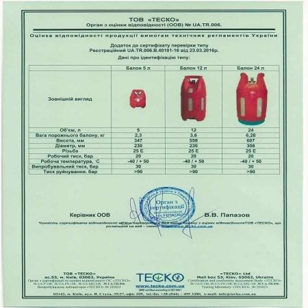 Композитный газовый баллон на 24 л Safe Gas